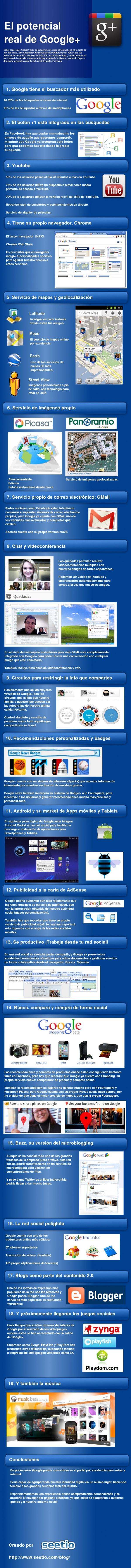 infografiagoogle+